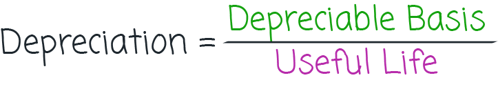 Depreciation calculation