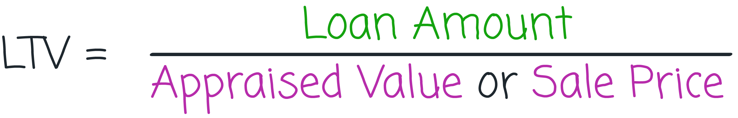 Loan to Value Ratio calculation