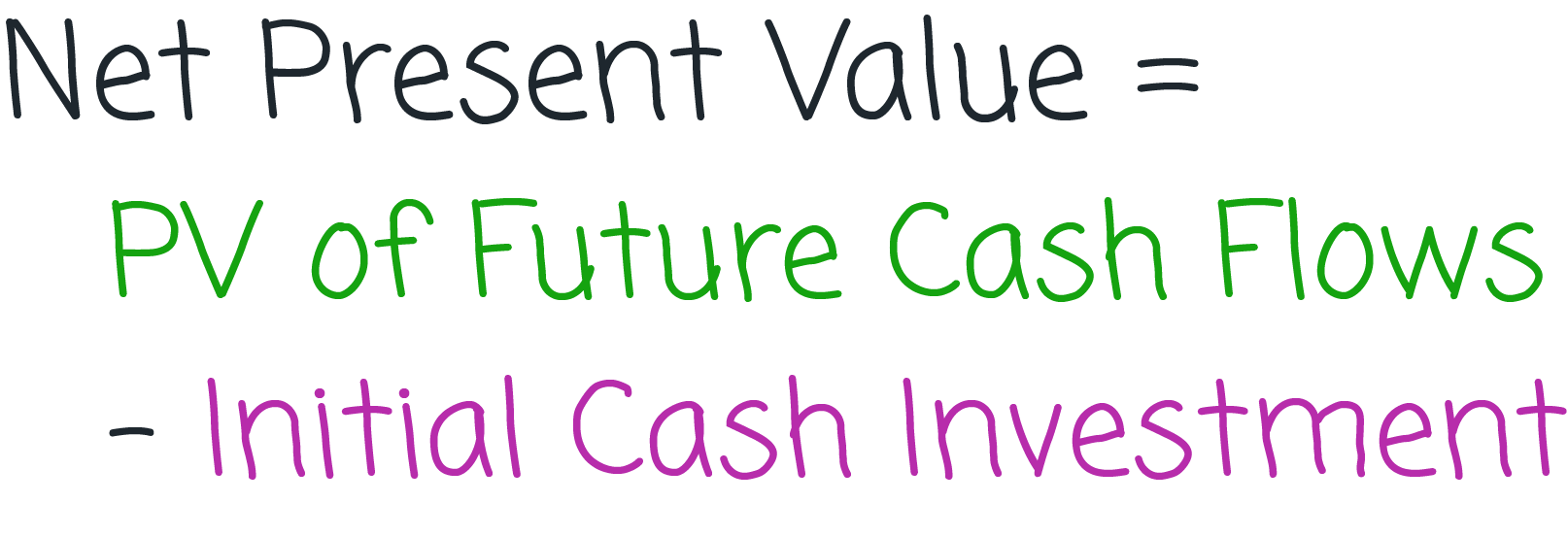 Net Present Value (NPV) calculation