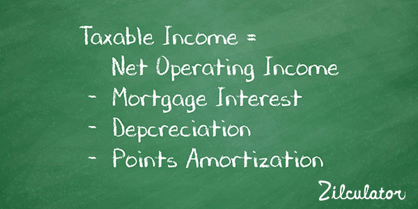 Taxable Income: Real Estate Analysis