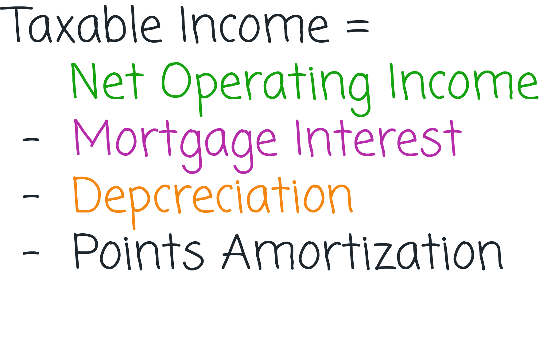 Taxable Income calculation
